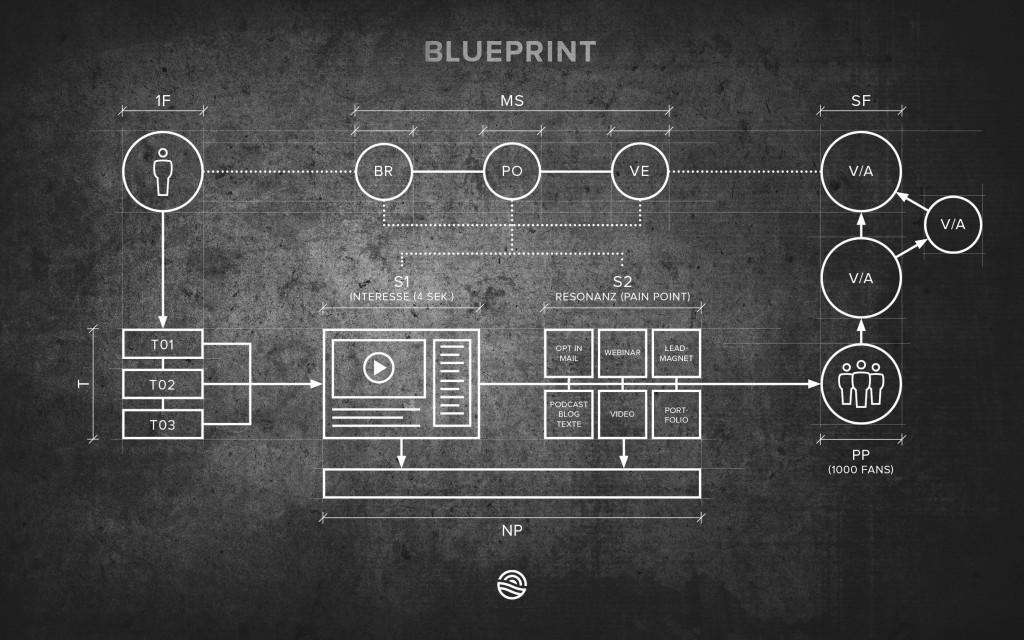 Citizen Circle Blueprint