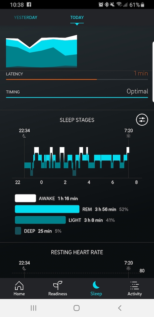 Screenshot Oura Tracking